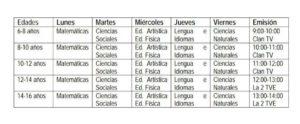 Una tabla de horarios